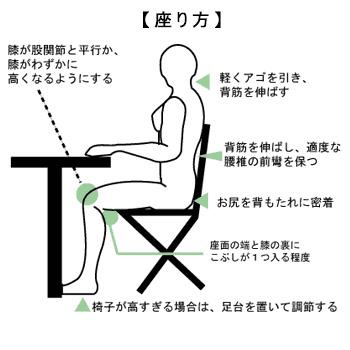 正しいオフィスチェアの座り方